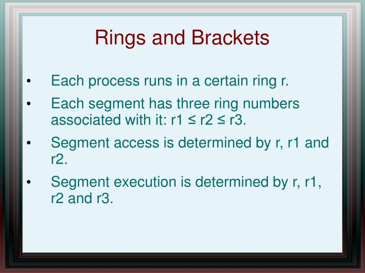 Rings and Brackets