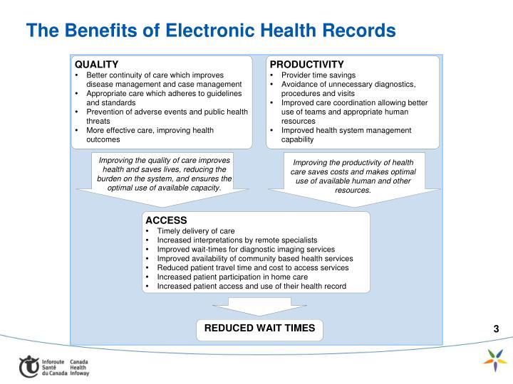 communication benefits of electronic medical records Patient health[7] why is it so important for providers to implement ehrs the  benefits of electronic health records documentation is often the communication .