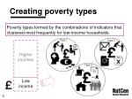 creating poverty types