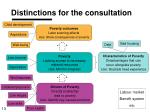 distinctions for the consultation