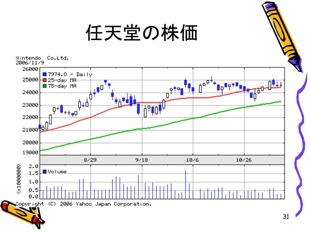 ソニー 株価 adr ソニーフィナンシャルホールディングス ADR株価:MONEY