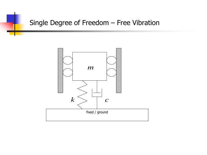 single degree of freedom free vibration n.