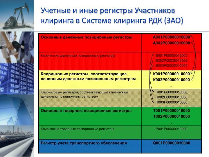 Учетные и иные регистры Участников клиринга в Системе клиринга РДК (ЗАО)