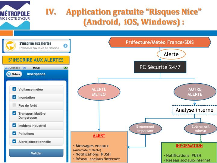 """Application gratuite """"Risques Nice"""""""