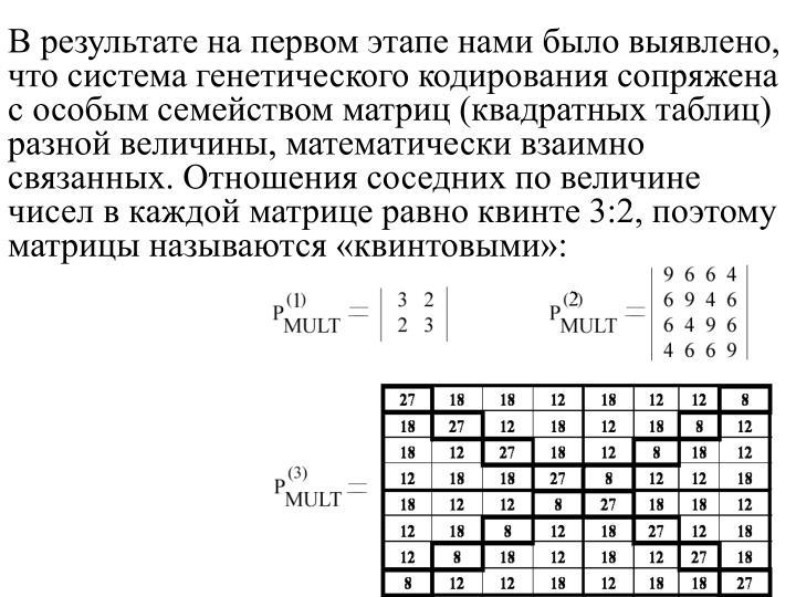 В результате на первом этапе нами было выявлено, что система генетического кодирования сопряжена с особым семейством матриц (квадратных таблиц) разной величины, математически взаимно связанных. Отношения соседних по величине чисел в каждой матрице равно квинте 3:2, поэтому матрицы называются «квинтовыми»: