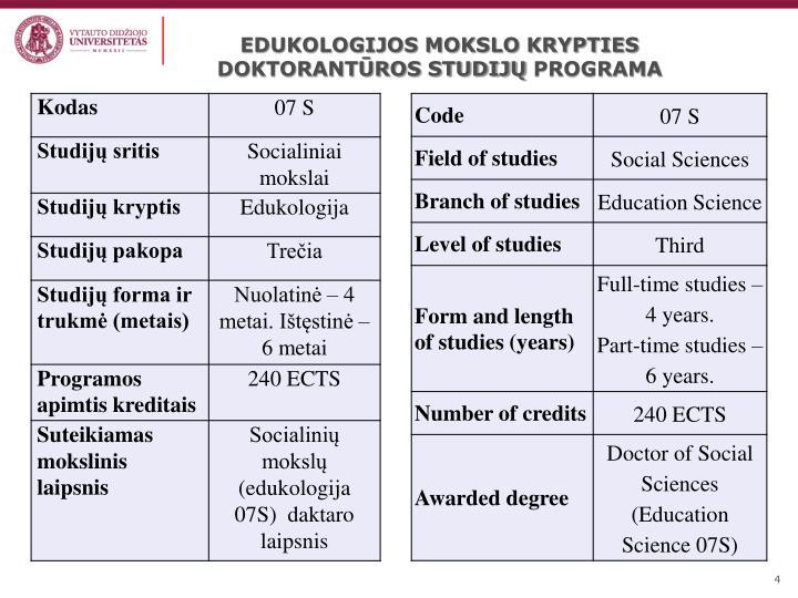 EDUKOLOGIJOS MOKSLO KRYPTIES DOKTORANTŪROS STUDIJŲ