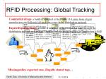 rfid processing global tracking