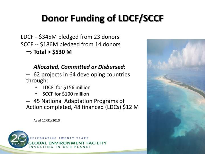 Donor Funding of LDCF/SCCF