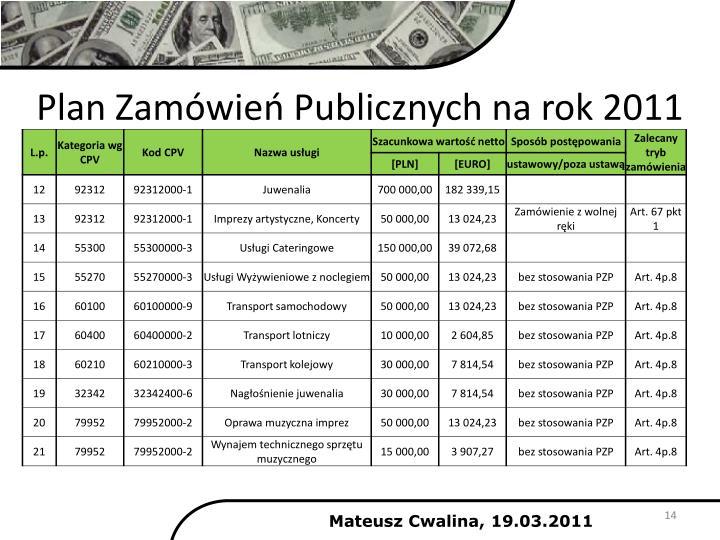 Plan Zamówień Publicznych na rok 2011