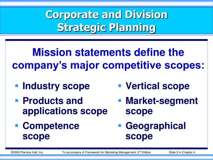 corporate and division strategic planning Marketing class 02- corporate & division level strategic planning, business unit strategic planning corporate & division strategic planning: define strategic planning: strategic planning can be defined as the process of determining the basic long term objectives of an enterprise and the adoption of courses of action and.