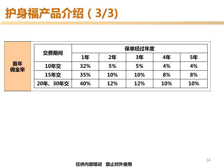 护身福产品介绍(