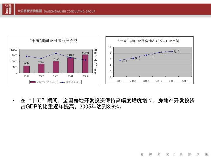 """在""""十五""""期间,全国房地开发投资保持高幅度增度增长,房地产开发投资占"""