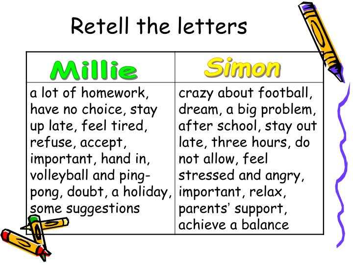 Retell the letters