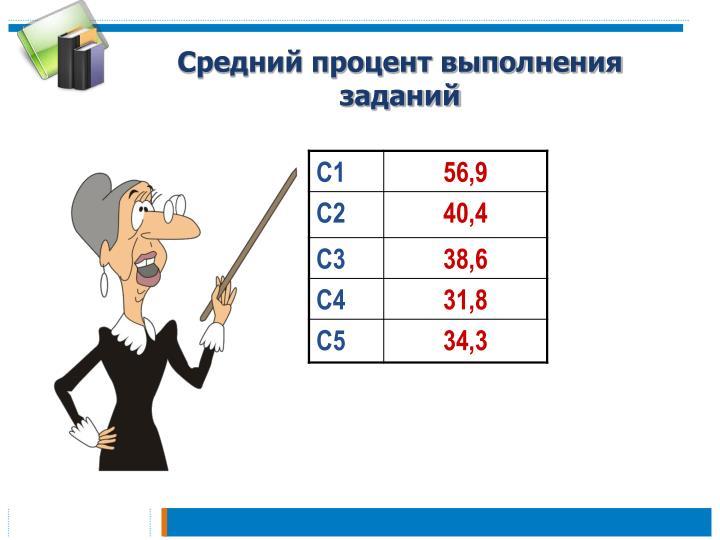 Средний процент выполнения заданий