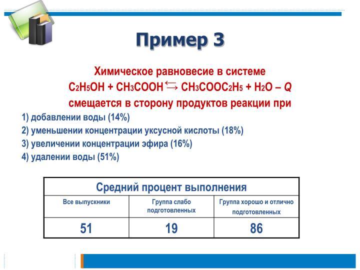 Химическое равновесие в системе