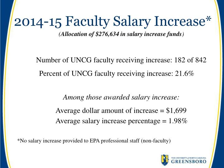 2014-15 Faculty Salary Increase*