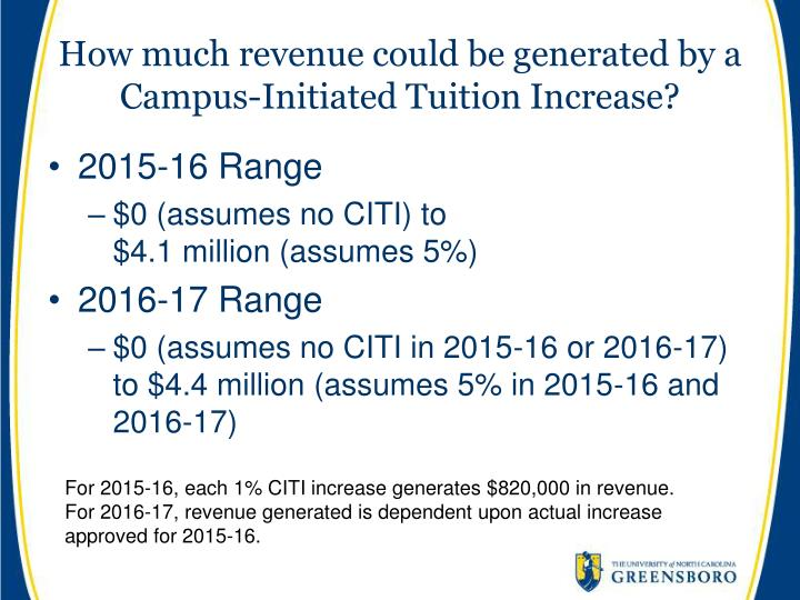How much revenue could be generated by a Campus-Initiated Tuition Increase?