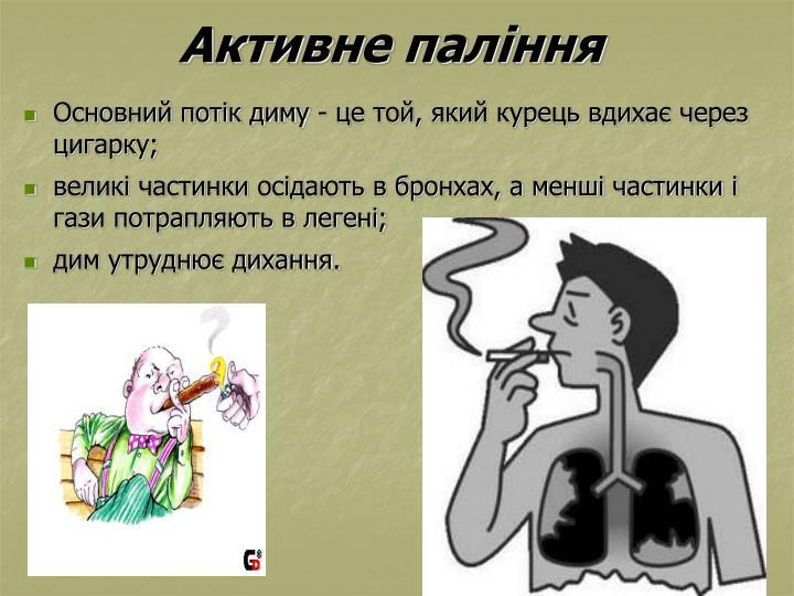 Активне паління