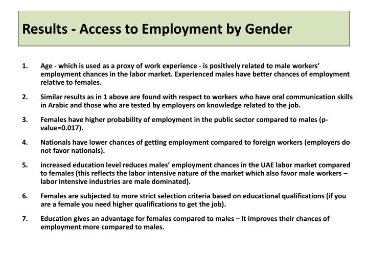 Results - Access to Employment by Gender