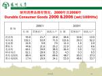 2000 2006 durable consumer goods 2000 2006 set 100hhs