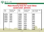 main poverty lines for rural china yuan year person
