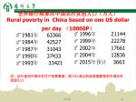 rural poverty in china based on one us dollar per day 10000p