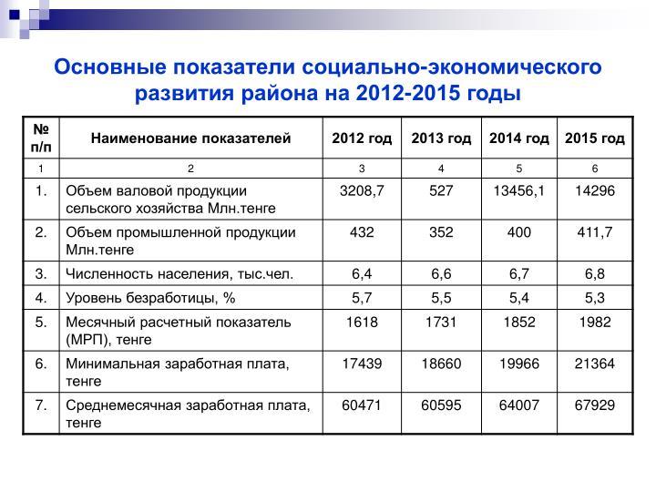 Основные показатели социально-экономического развития района на 2012-2015 годы
