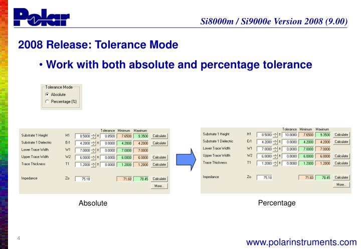 2008 Release: Tolerance Mode