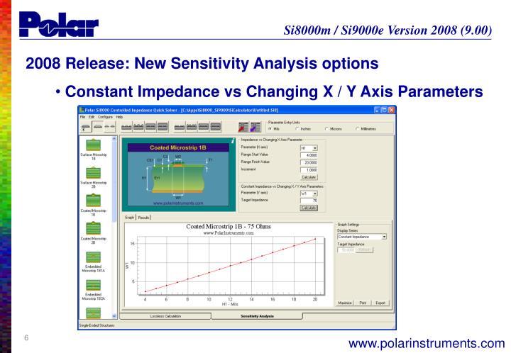 2008 Release: New Sensitivity Analysis options