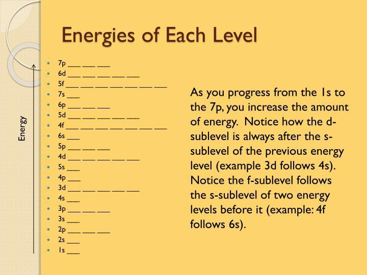 Energies of Each Level