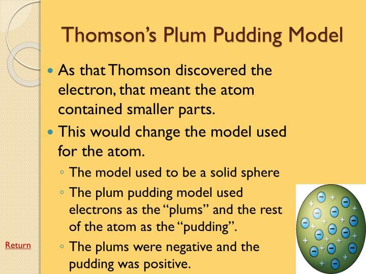 Thomson's Plum Pudding Model