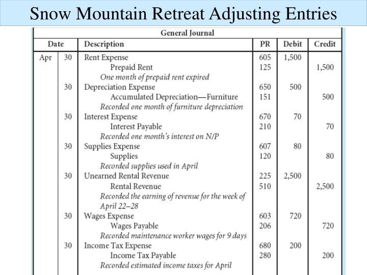 Snow Mountain Retreat Adjusting Entries