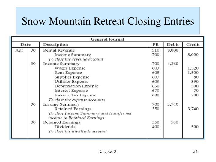 Snow Mountain Retreat Closing Entries