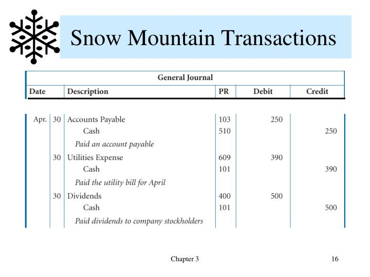 Snow Mountain Transactions