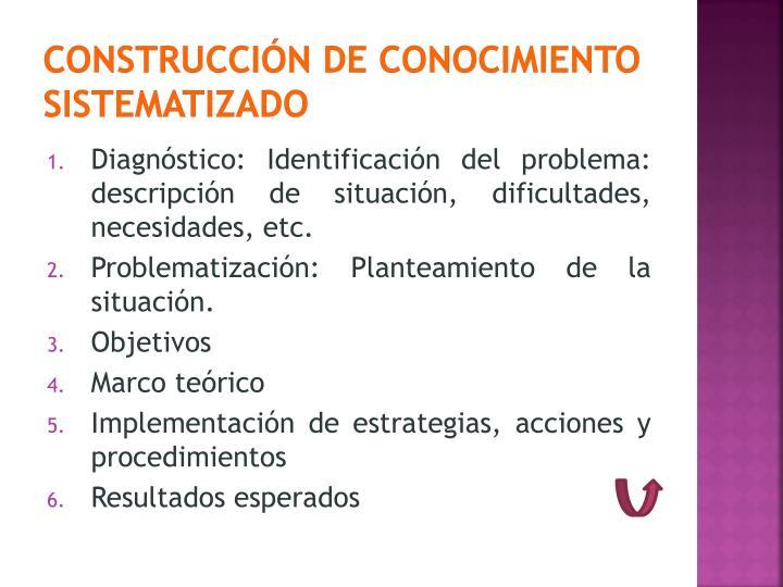 CONSTRUCCIÓN DE CONOCIMIENTO SISTEMATIZADO
