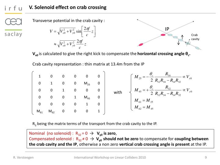 V. Solenoid effect on crab crossing