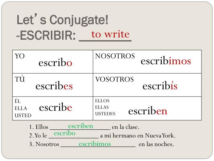 lets conjugate escribir ______