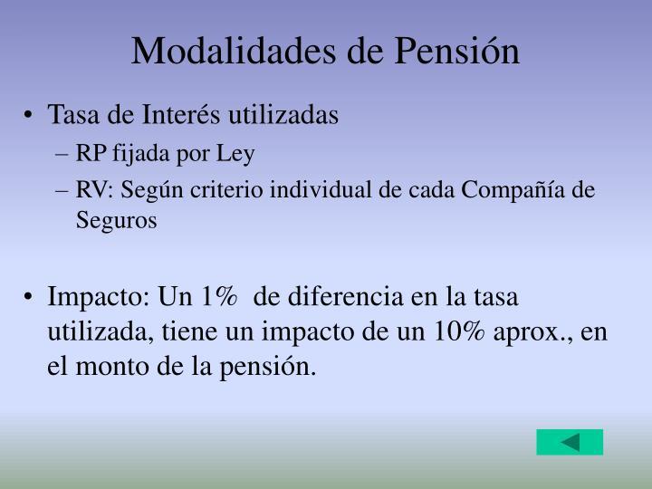 Modalidades de Pensión