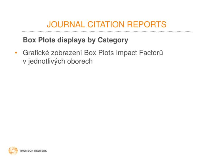 Box Plots displays by Category