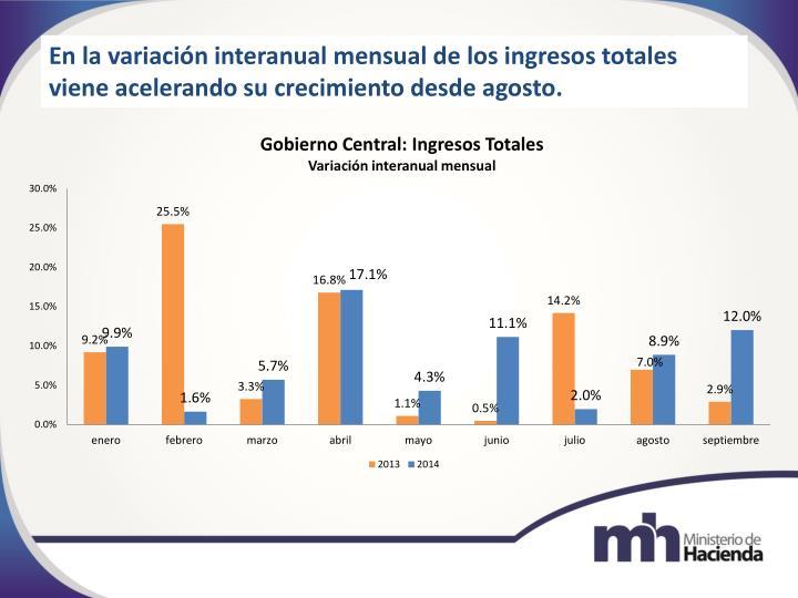 En la variación interanual mensual de los ingresos totales viene acelerando su crecimiento desde agosto.