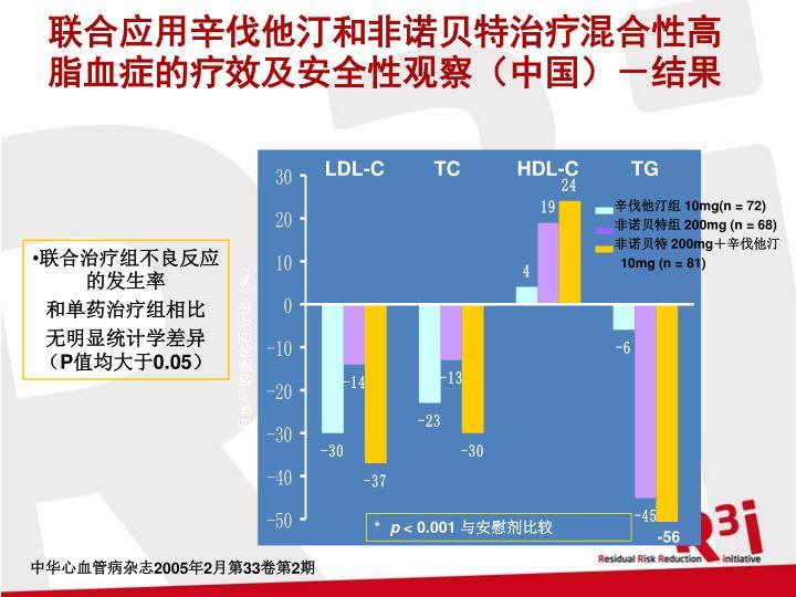 联合应用辛伐他汀和非诺贝特治疗混合性高脂血症的疗效及安全性观察(中国)-结果
