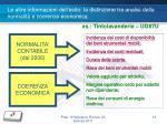 le altre informazioni dell esito la distinzione tra analisi della normalit e coerenze economica