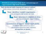 modalit di costruzione degli studi i vari passaggi per l approvazione degli studi di settore