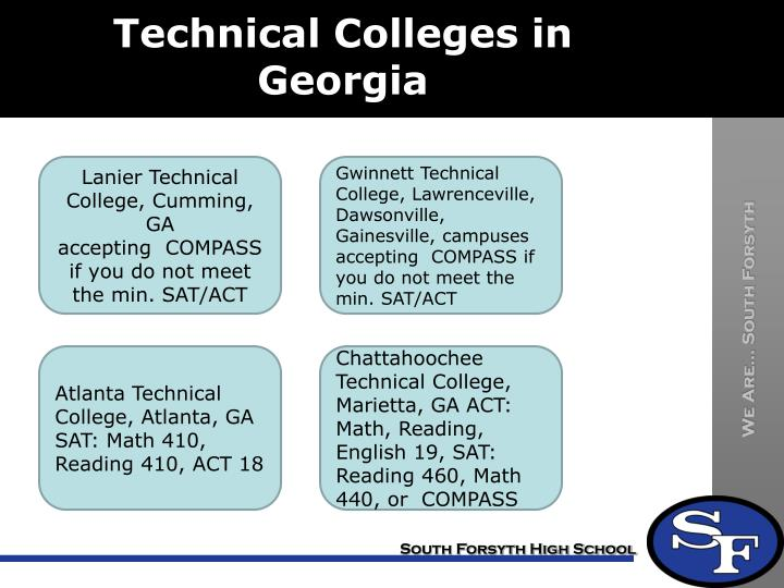 Technical Colleges in Georgia