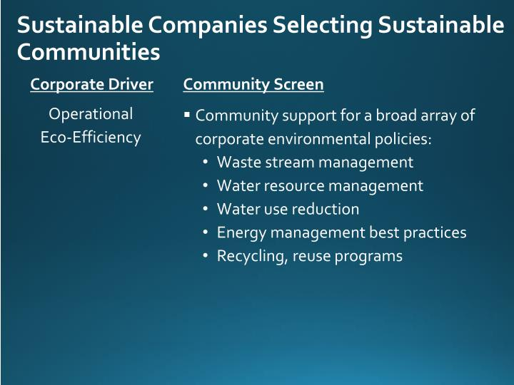 Sustainable Companies Selecting