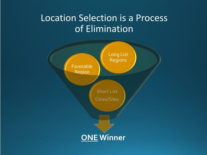 Location Selection is a Process of Elimination