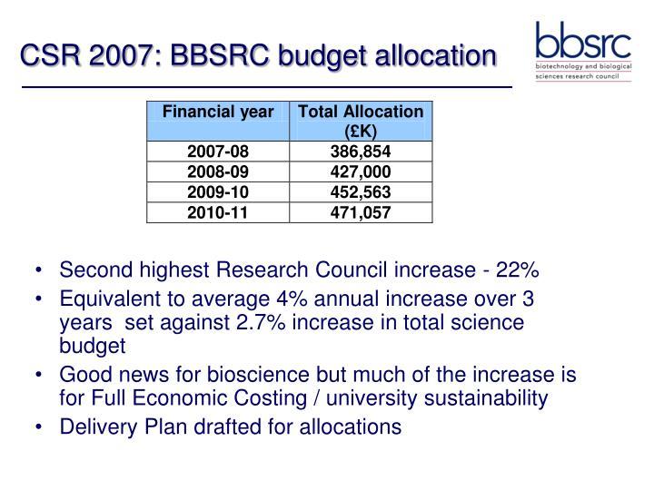 CSR 2007: BBSRC budget allocation