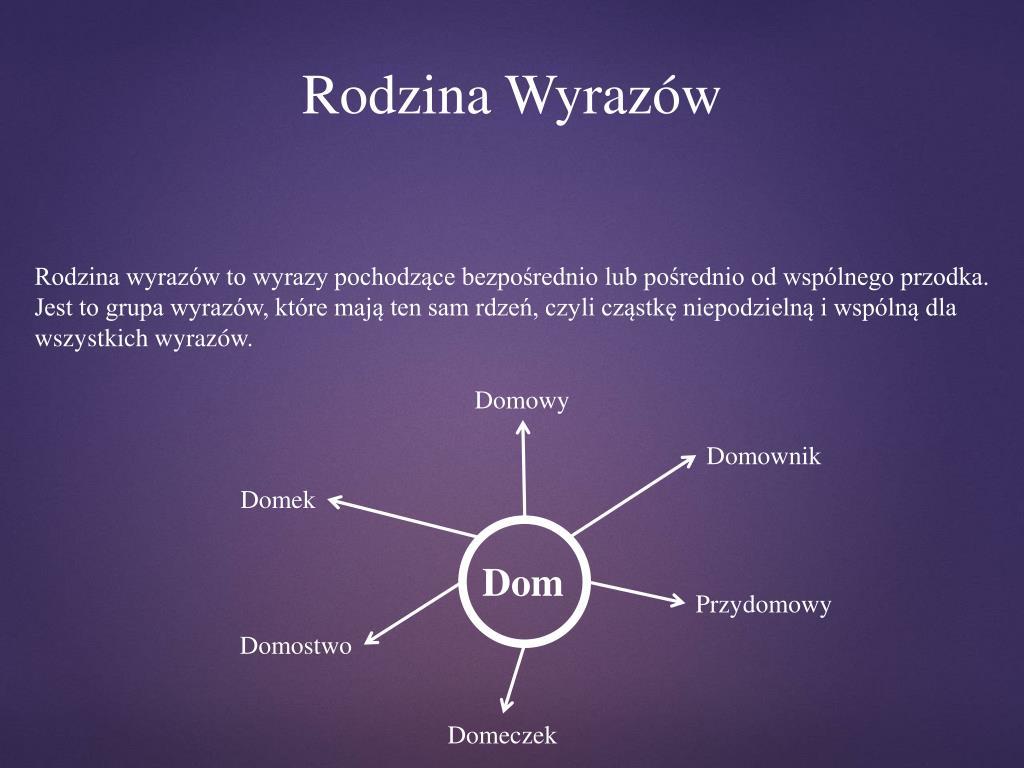 PPT - Słowotwórstwo w ćwiczeniach PowerPoint Presentation, free ...