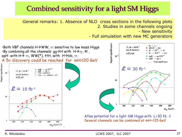Combined sensitivity for a light SM Higgs