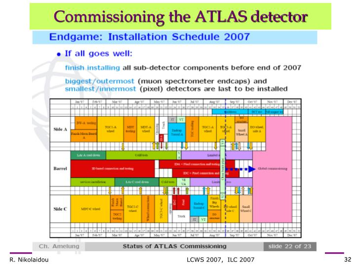 Commissioning the ATLAS detector